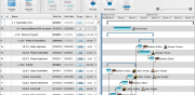 Interactive Gantt - Project Management Software - Easy Projects